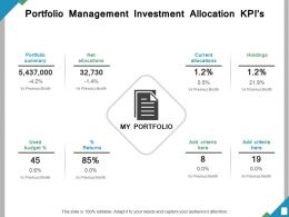 Portfolio Management Investment Allocation Kpis Ppt Powerpoint Presentation File Rules
