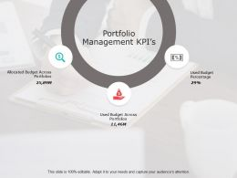 Portfolio Management KPIS Currency Ppt Powerpoint Presentation Infographic Ideas