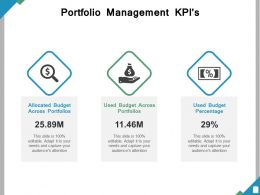 Portfolio Management Kpis Ppt Powerpoint Presentation File Samples