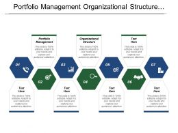 Portfolio Management Organizational Structure Organizational Behaviour Organization Change Cpb