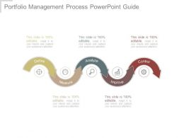 Portfolio Management Process Powerpoint Guide