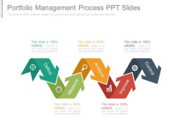 Portfolio Management Process Ppt Slides