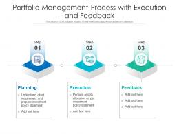 Portfolio Management Process With Execution And Feedback