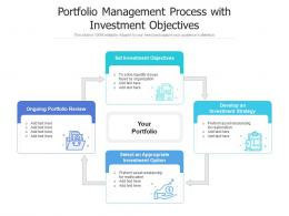 Portfolio Management Process With Investment Objectives