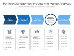 Portfolio Management Process With Market Analyses