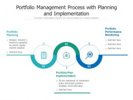 Portfolio Management Process With Planning And Implementation