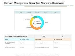 Portfolio Management Securities Allocation Dashboard Ppt Design