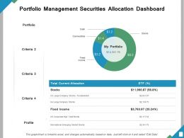Portfolio Management Securities Allocation Dashboard Ppt Powerpoint Presentation File Show