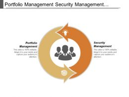 Portfolio Management Security Management Content Management Project Management Cpb