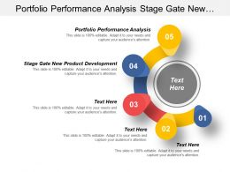 Portfolio Performance Analysis Stage Gate New Product Development Cpb