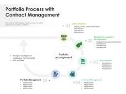 Portfolio Process With Contract Management