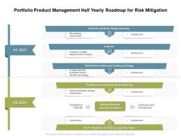 Portfolio Product Management Half Yearly Roadmap For Risk Mitigation