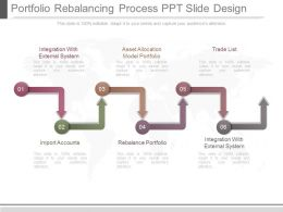 Portfolio Rebalancing Process Ppt Slide Design