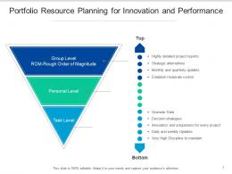 Portfolio Resource Planning For Innovation And Performance