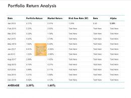 Portfolio Return Analysis Average Ppt Powerpoint Presentation Model Example