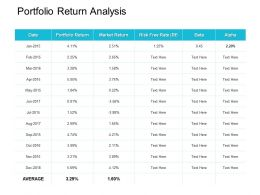 Portfolio Return Analysis Average Ppt Powerpoint Presentation Professional