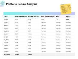 Portfolio Return Analysis Compare Ppt Powerpoint Presentation Styles Backgrounds