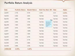 Portfolio Return Analysis Market Ppt Powerpoint Presentation Layouts Backgrounds