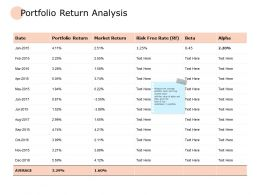 Portfolio Return Analysis Ppt Powerpoint Presentation Outline Professional