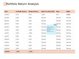 Portfolio Return Analysis Ppt Powerpoint Presentation Outline Professional
