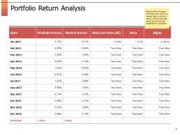 Portfolio Return Analysis Ppt Powerpoint Presentation Outline Visuals