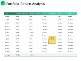 Portfolio Return Analysis Table Ppt Powerpoint Presentation Ideas Example