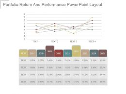 Portfolio Return And Performance Powerpoint Layout