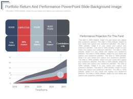Portfolio Return And Performance Powerpoint Slide Background Image
