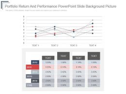 Portfolio Return And Performance Powerpoint Slide Background Picture