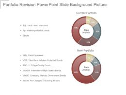 Portfolio Revision Powerpoint Slide Background Picture