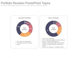 Portfolio Revision Powerpoint Topics