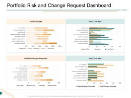 Portfolio Risk And Change Request Dashboard Ppt Inspiration Examples