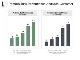 Portfolio Risk Performance Analytics Customer Service Through Social Media Cpb
