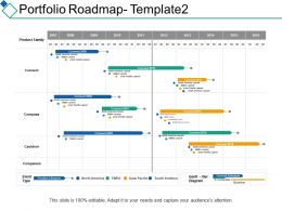 Portfolio Roadmap Management Planning Ppt Summary Background Designs
