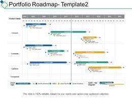 Portfolio Roadmap Management Planning Ppt Summary Background Designs
