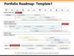 Portfolio Roadmap Ppt Powerpoint Presentation Inspiration Format Ideas