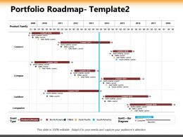 Portfolio Roadmap Ppt Powerpoint Presentation Inspiration Graphic Images