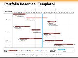 Portfolio Roadmap Ppt Powerpoint Presentation Inspiration Graphic Images