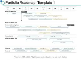 Portfolio Roadmap Process Ppt Summary Background Designs