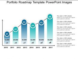 Portfolio Roadmap Template Powerpoint Images