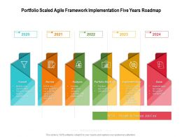 Portfolio Scaled Agile Framework Implementation Five Years Roadmap