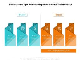 Portfolio Scaled Agile Framework Implementation Half Yearly Roadmap