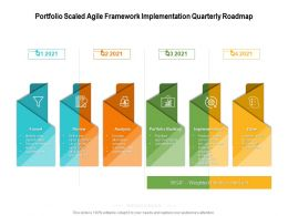Portfolio Scaled Agile Framework Implementation Quarterly Roadmap