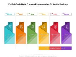 Portfolio Scaled Agile Framework Implementation Six Months Roadmap