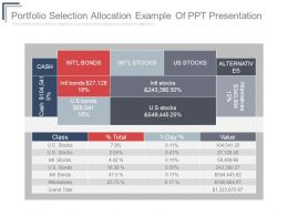 Portfolio Selection Allocation Example Of Ppt Presentation