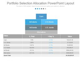 Portfolio Selection Allocation Powerpoint Layout