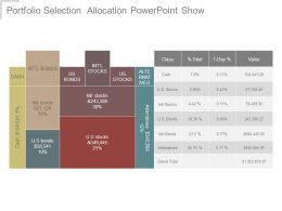 Portfolio Selection Allocation Powerpoint Show