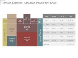 Portfolio Selection Allocation Powerpoint Show
