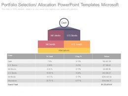 Portfolio Selection Allocation Powerpoint Templates Microsoft