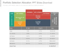 Portfolio Selection Allocation Ppt Slides Download